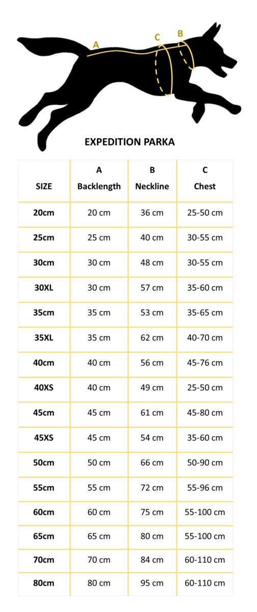 Expedition Parka Size Chart NZ
